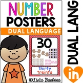 Number Posters with Finger Counting, Ten Frame, Dice, Tall