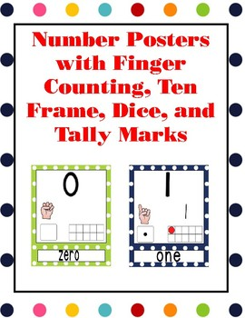 Number Posters with Finger Counting, Ten Frame, Dice, and Tally Marks