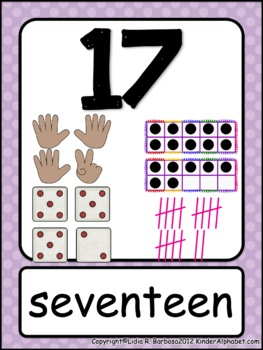 Number Posters with Finger Counting, Ten Frame, Dice, and Tally Marks- {English}