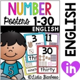 Number Posters with Finger Counting, Ten Frame, Dice, and