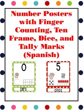 Number Posters with Finger Counting, Ten Frame, Dice, and Tally Marks  (Spanish)