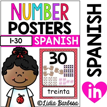 Number Posters with Finger Counting, Ten Frame, Dice, and Tally Marks- Spanish