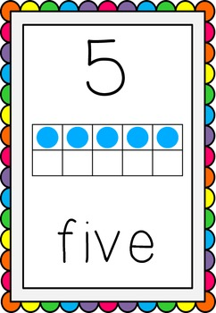 Number Posters with Rainbow Border - Numeral, Number Word and Ten Frame.