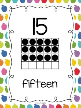 Number Posters with Ten Frames {Bright Apple}