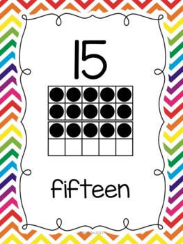 Number Posters with Ten Frames {Bright Apples Chevron}