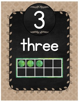 Number Posters with Ten Frames - Chalkboard and Burlap