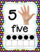 Number Posters with Ten Frames & Counting Hands - Colorful