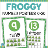 Number Posters With Ten Frames 0 to 20 FROGS