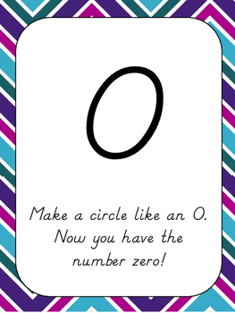 Number Posters with Touch Points and Rhymes