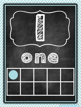 """""""Number Posters"""" with chevron, burlap, and chalkboard"""