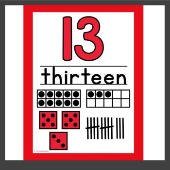 Number Posters in Primary Colors