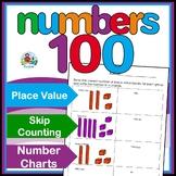 Number Practice 1 to 100