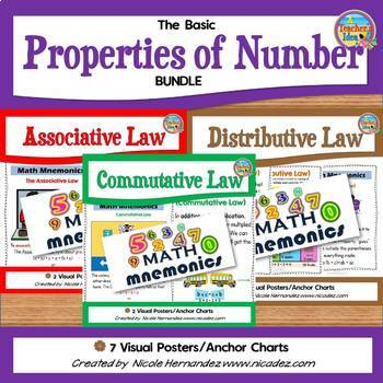 The Basic Properties of Number BUNDLE