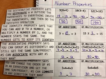 Number Properties Interactive Notebook Foldable