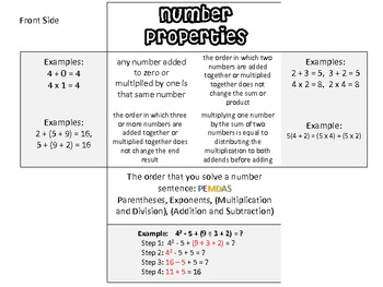 Number Properties Math Fold... by That Math Lady | Teachers Pay ...