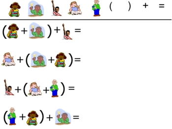 Number Properties with the SmartBoard