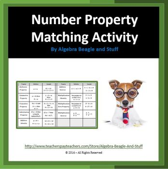 Number Property Activity