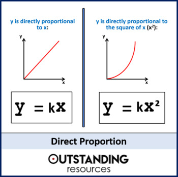 Number: Proportion 3 - Direct Proportion (+ resources)