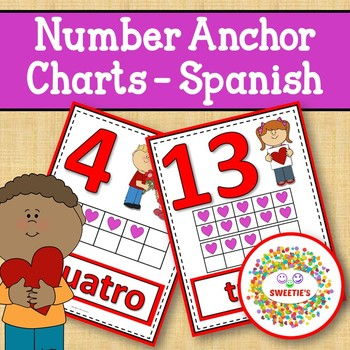 Number Anchor Charts  0 to 20 with Ten Frames - Valentines - Spanish