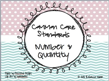 Number & Quantity Common Core Standards & Posters
