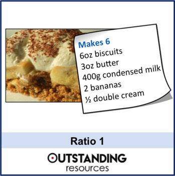 Number: Ratio 1 -  Equivalence, Sharing and Recipes (+ worksheet)