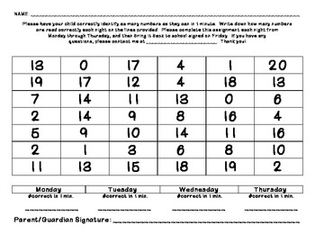 Number Recognition & Identification Fluency