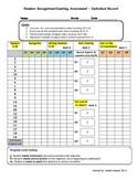 Number Recognition and Counting Recording Sheet