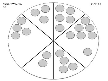 Number Recognition Wheels 0-10