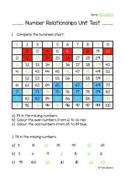 Number Relationships Unit Test