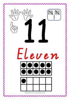 Number Representation!!!