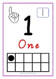 Number Representation 1- 6