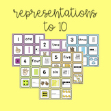 Number Representation Cards (1-10)