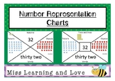 Number Representation Chart