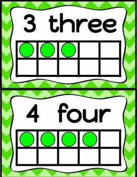 Number Posters (Green Chevron)