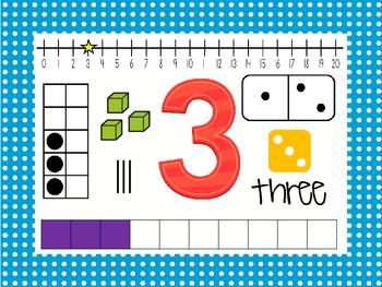 Number Posters 0-20 - polka dot border