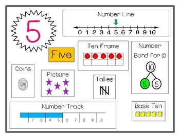 Number Representation Posters 1-10