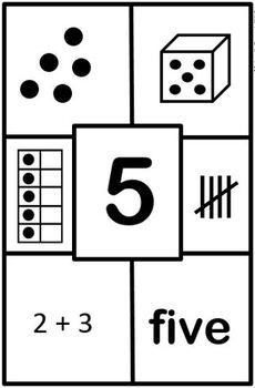 Number Representation Posters 1-10