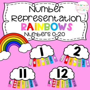 Number Representation Rainbows - Numbers 0-20
