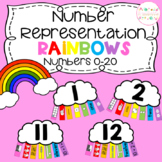 Number Representation Rainbows - Numbers 0-20
