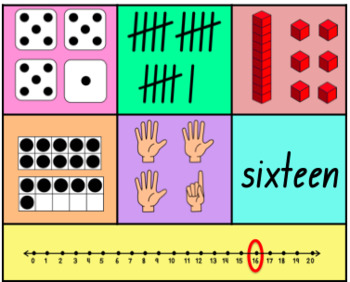 Number Representation Sorting Activity 1-30