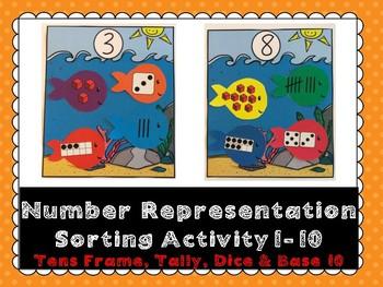 Number Representation Sorting Activity
