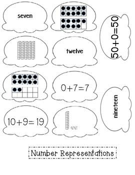 Number Representations INB