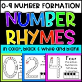 Number Rhyme Posters - Number Formation