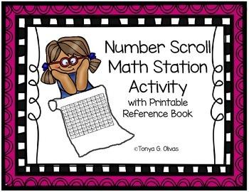 Number Scroll Set