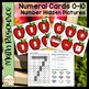 Number Sense #1-10:  Apples