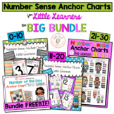 Number Anchor Charts for Little Learners BIG BUNDLE (1-20)
