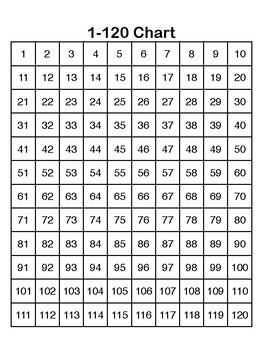 Number Sense Card Pull (1-120)