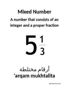 Number Sense English-Arabic Word Wall