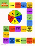 Number Sense Game - Standard, Expanded, and Word Form