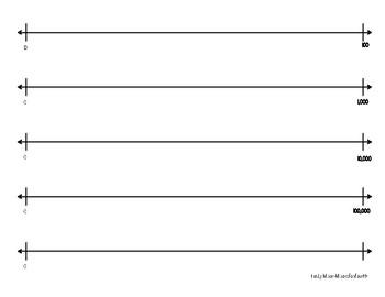 Number Sense-Number Lines